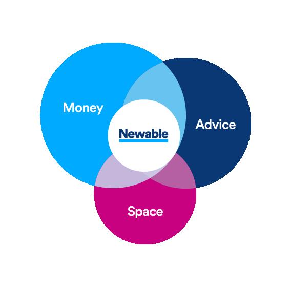 Newable Venn Diagram