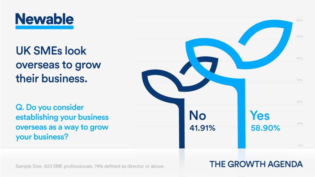 the growth agenda